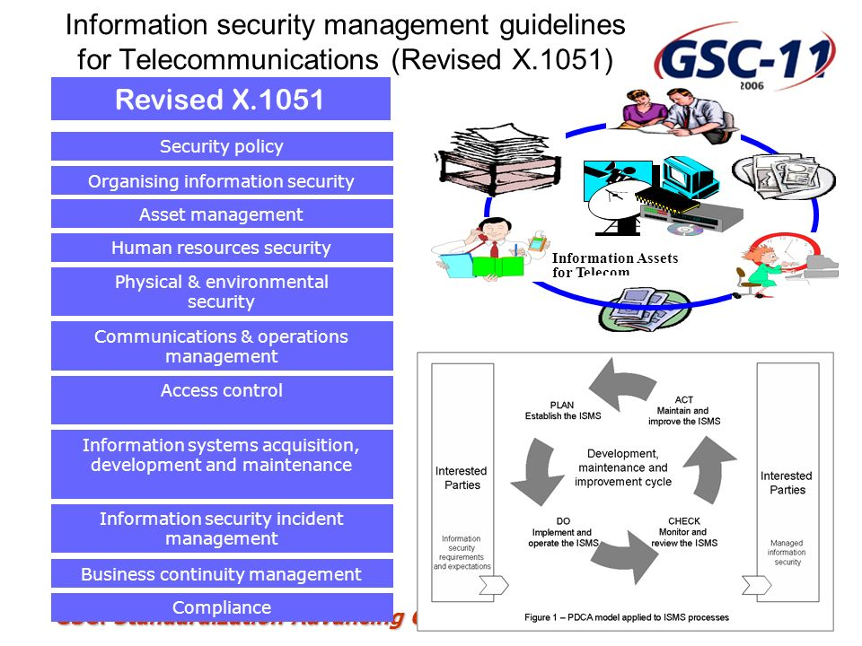 Information security management guidelines for Telecommunications (Revised X.1051)