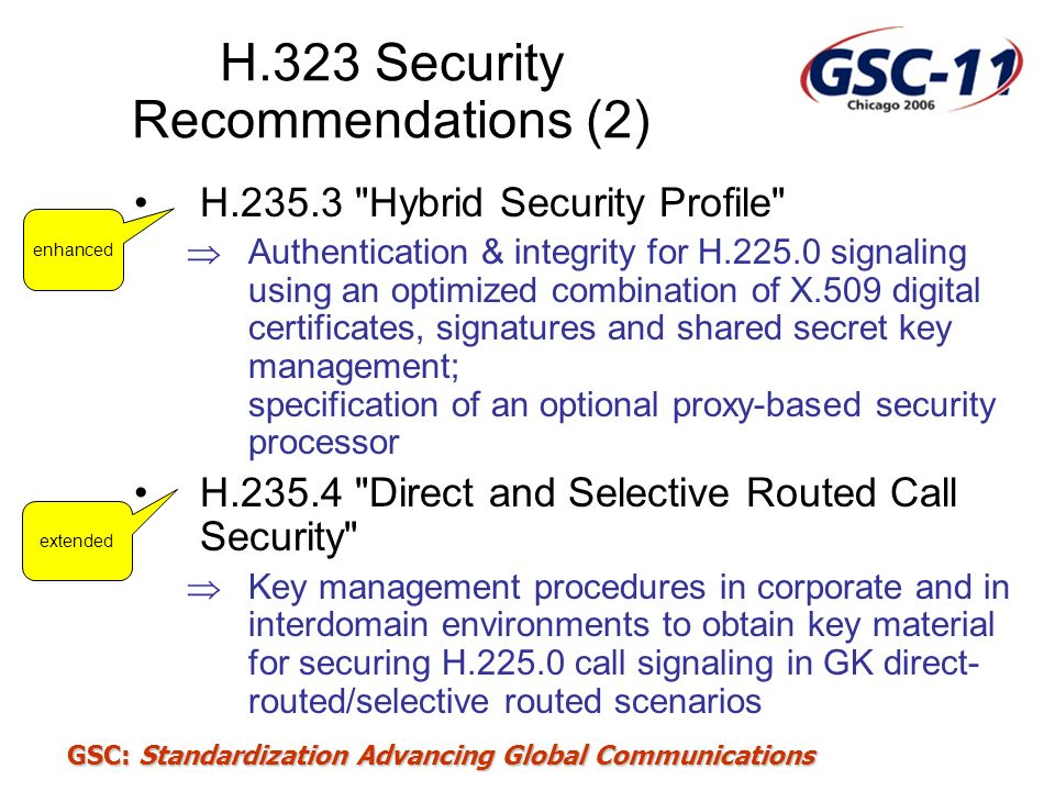 H.323 Security Recommendations (2)