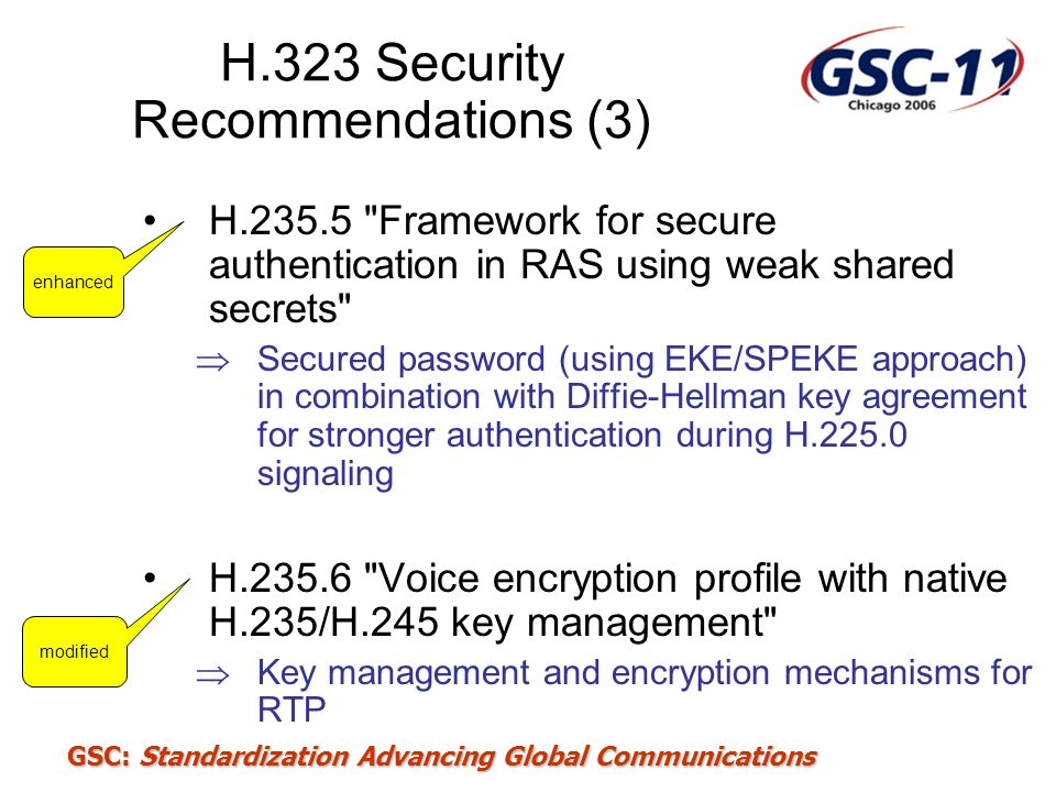 H.323 Security Recommendations (3)