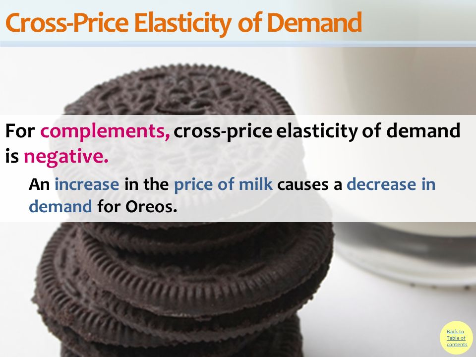 elasticity complements substitutes Calculate the cross-price elasticity of demand and explain whether it is a substitute or complement based on your calculation (ii) if you have an income increase of 15% and you purchase 3% more filet mignon's as a results, find the income elasticity of the filets.