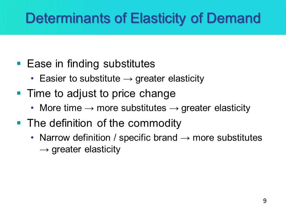 BREAKING DOWN 'Demand Elasticity/Elasticity of Demand'