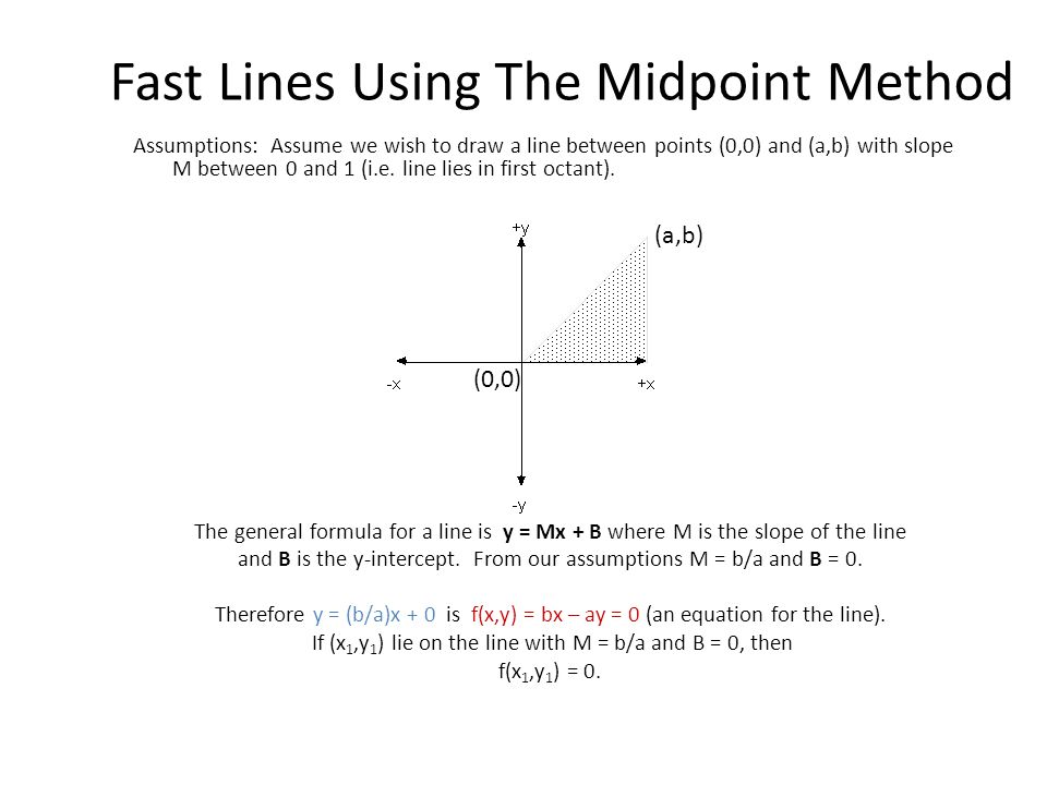 Line Drawing Using Midpoint Algorithm : Coordinate frames the origin of frame