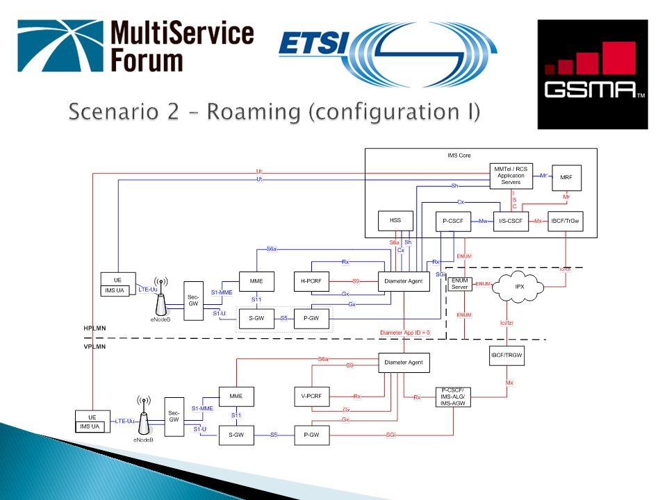 Scenario 2 – Roaming (configuration I)