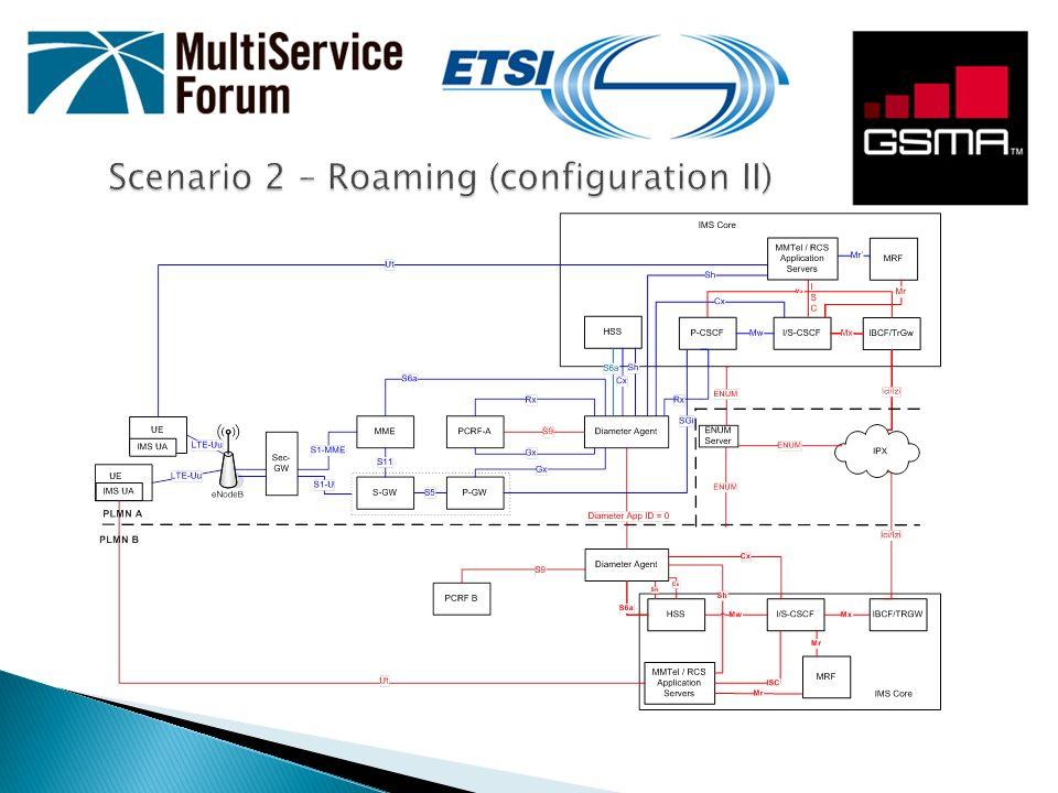 Scenario 2 – Roaming (configuration II)
