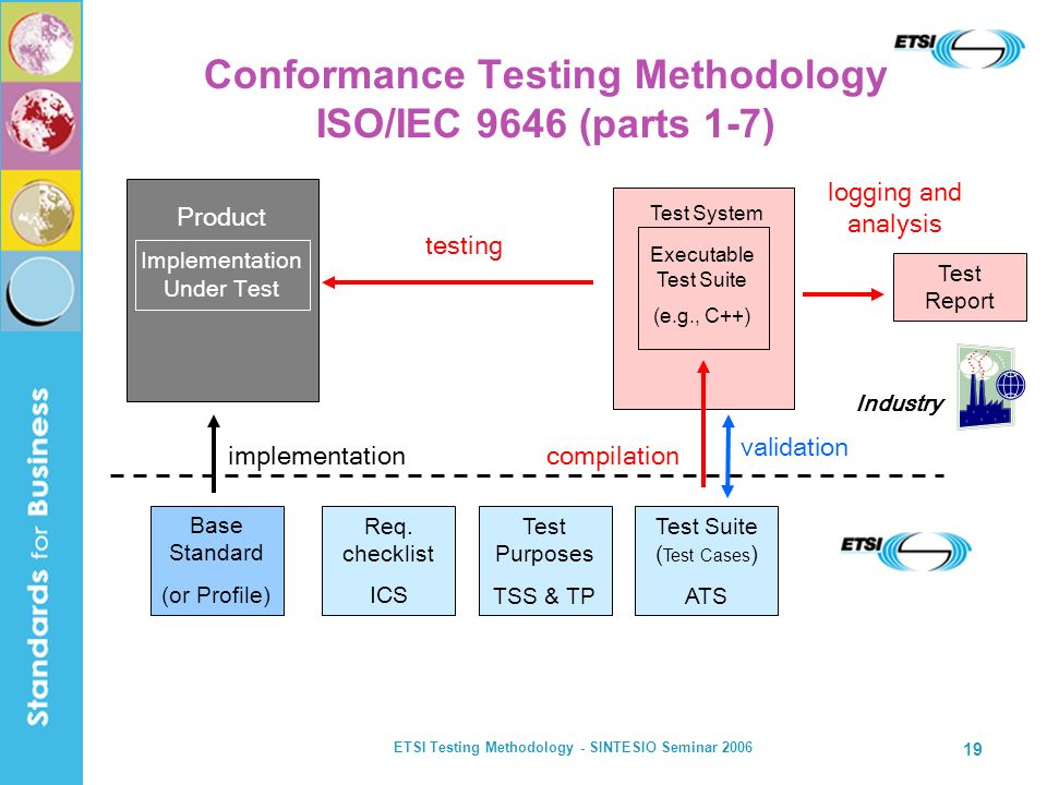 Conformance Testing Methodology ISO/IEC 9646 (parts 1-7)