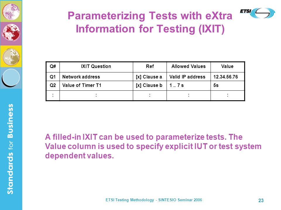 Parameterizing Tests with eXtra Information for Testing (IXIT)