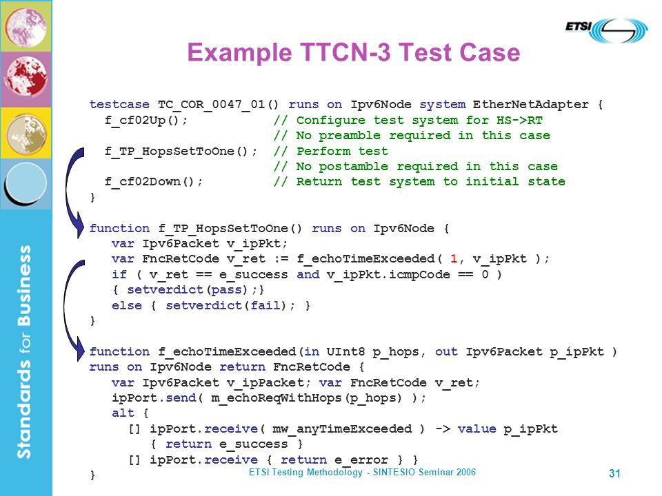Example TTCN-3 Test Case