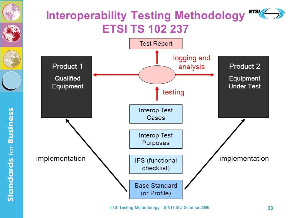 Interoperability Testing Methodology ETSI TS 102 237
