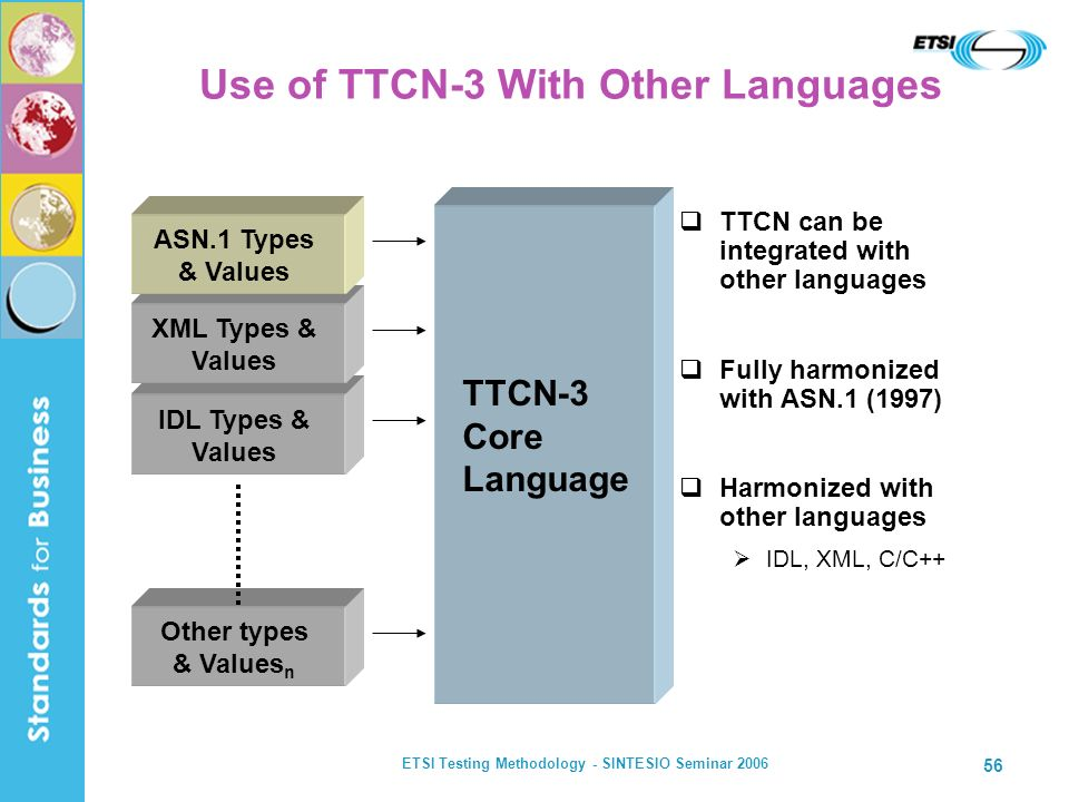 Use of TTCN-3 With Other Languages