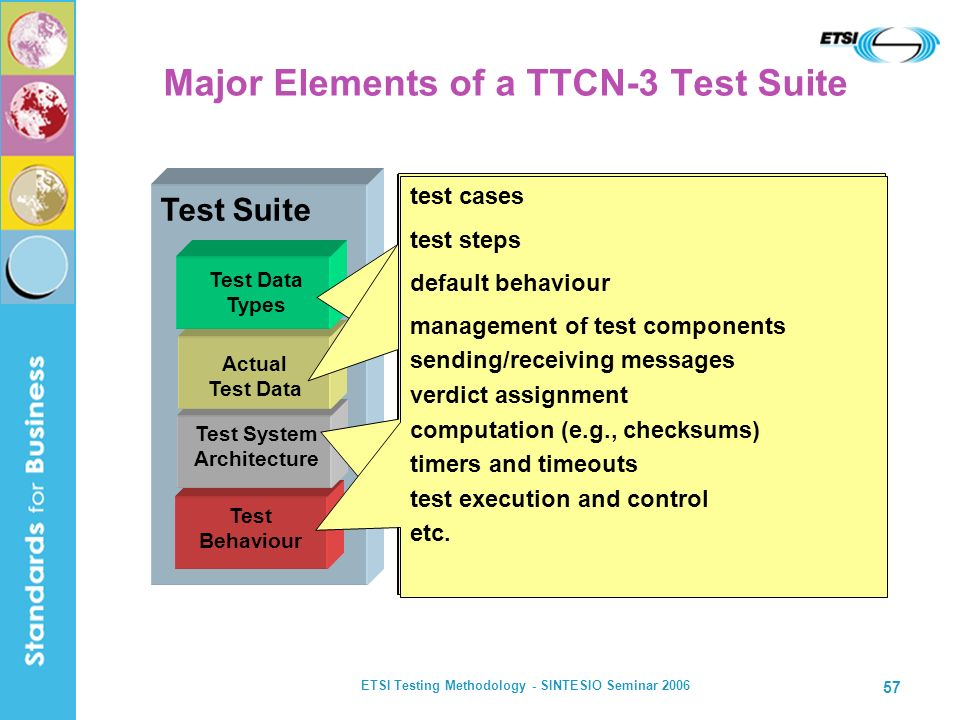 test suite template - overview of etsi testing methodology ppt download