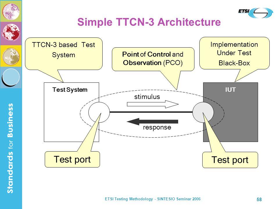 Simple TTCN-3 Architecture