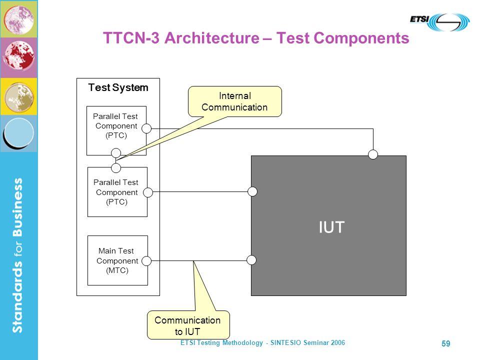 TTCN-3 Architecture – Test Components