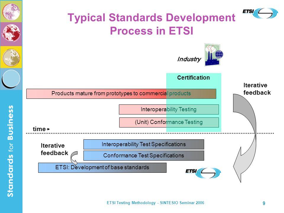 Typical Standards Development Process in ETSI