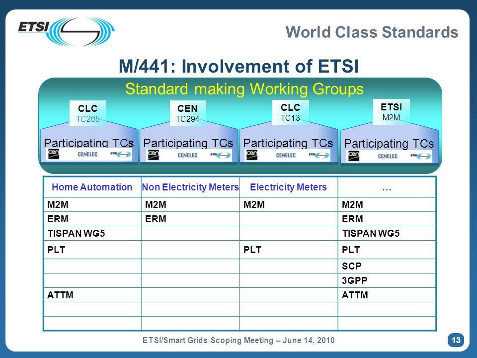 M/441: Involvement of ETSI