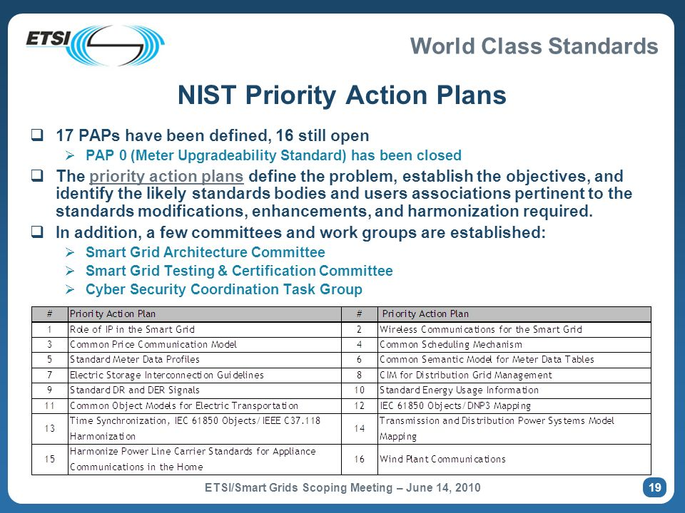 NIST Priority Action Plans