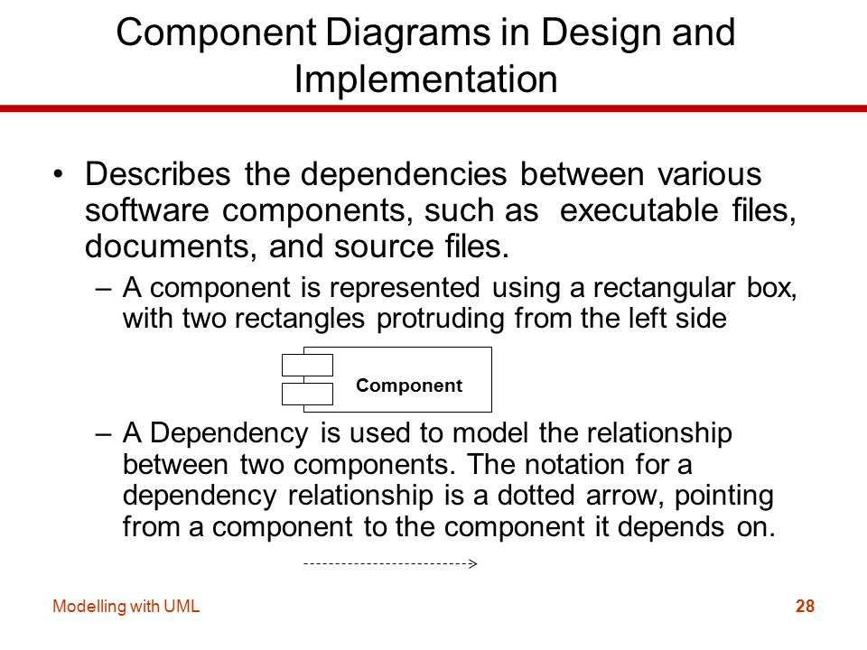 relationship between design and implementation