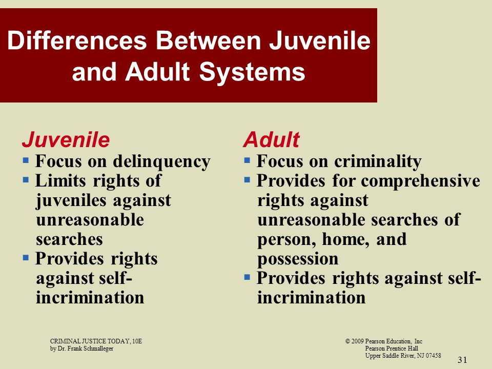 Difference Between Foyer And Hallway : Juvenile justice chapter ppt video online download