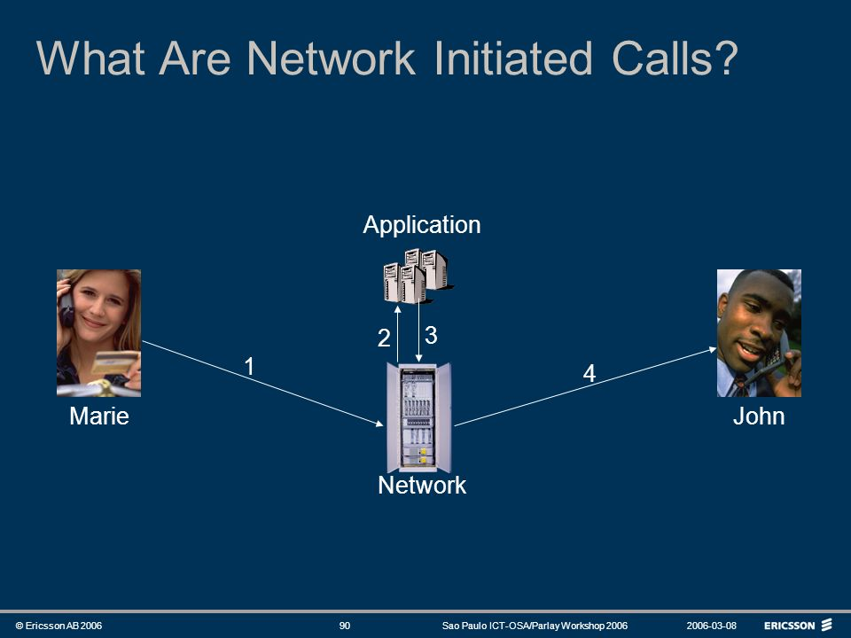 What Are Network Initiated Calls