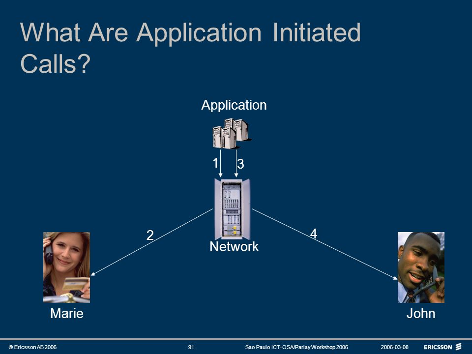 What Are Application Initiated Calls