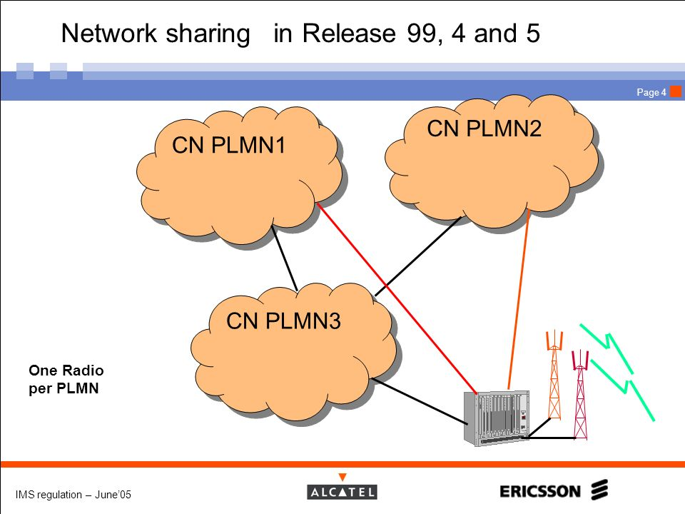 Network sharing in Release 99, 4 and 5