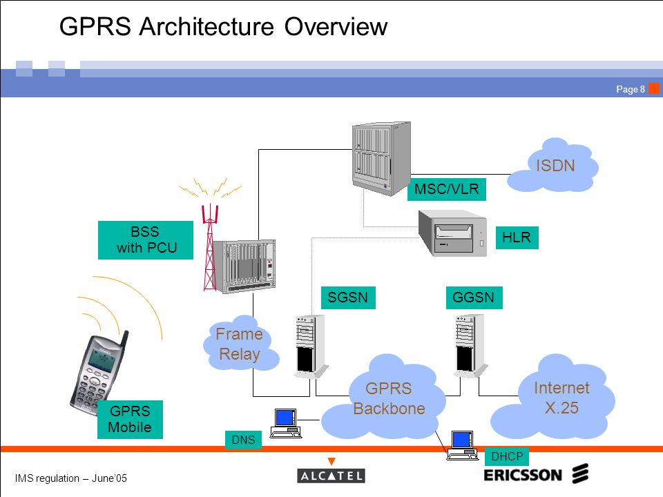 GPRS Architecture Overview