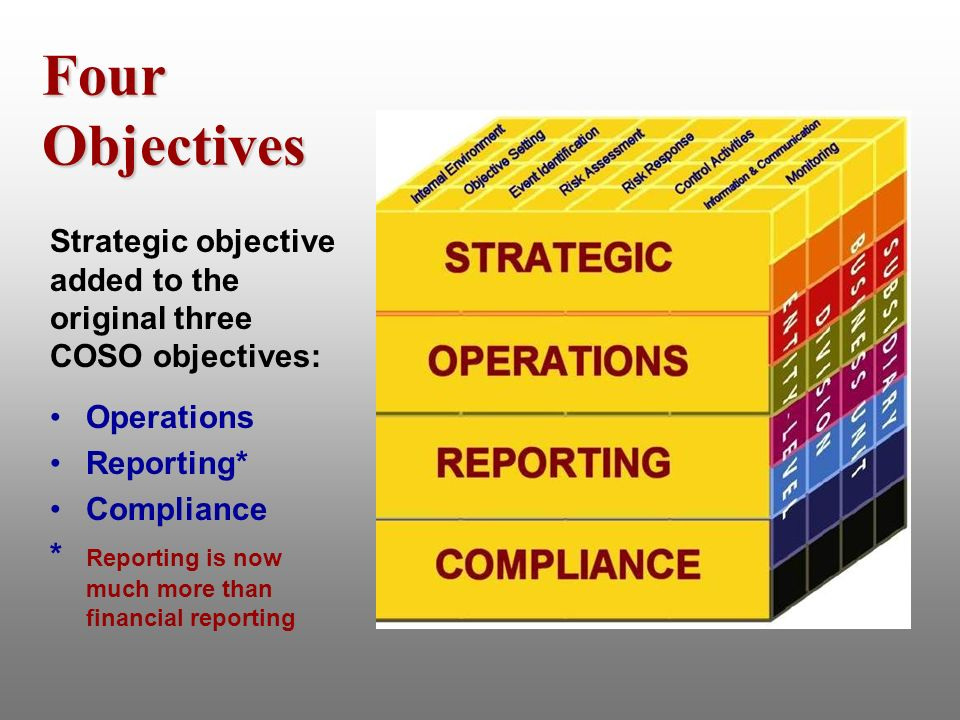 kodaks strategic objectives 1 what was kodak's business/marketing objectives and how should have the objectives evolve over the last 25 year period a) what were kodak's strategy to its objectives.