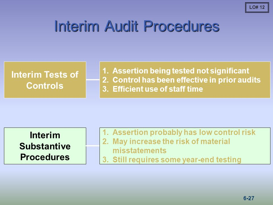 internal control in financial statement audit The statement on internal control (sic) is the means by which the accounting officer declares his or her approach to, and responsibility for, risk management, internal control and corporate governance 1 it is also the vehicle for highlighting weaknesses which exist.