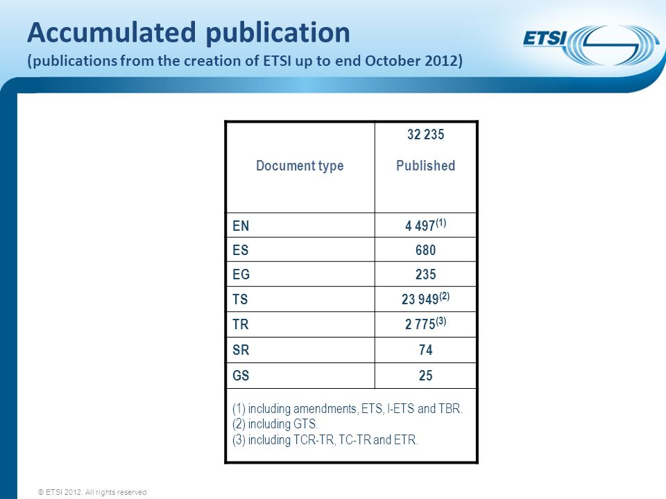 Accumulated publication (publications from the creation of ETSI up to end October 2012)