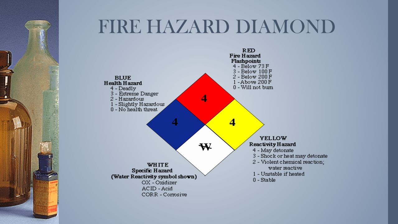 danger printed diamond diamonds zoom sign nfpa s cor