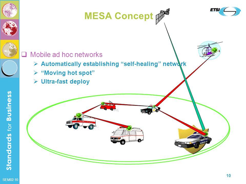 MESA Concept Mobile ad hoc networks