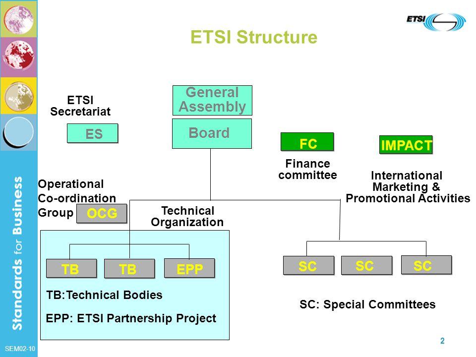 ETSI Structure General Assembly Board ES FC IMPACT OCG SC TB TB EPP SC