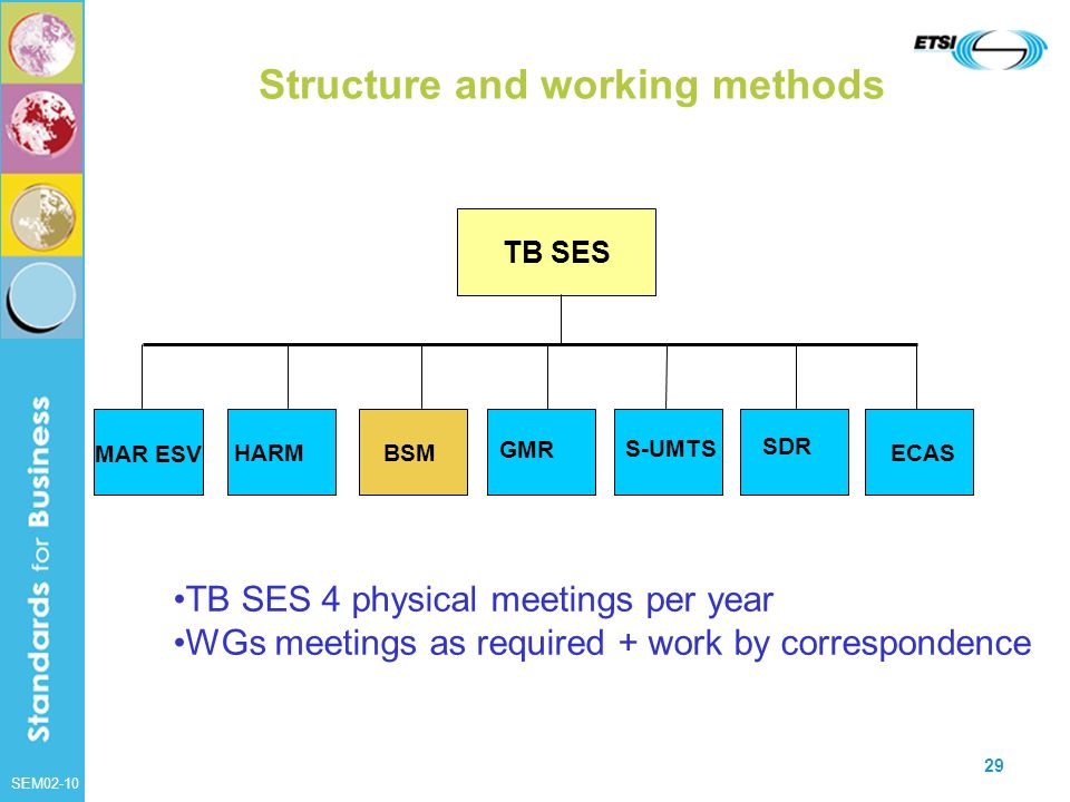 Structure and working methods