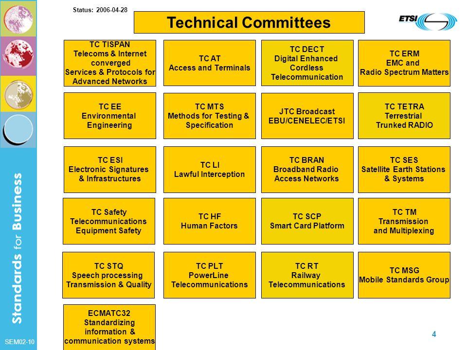 Technical Committees TC TISPAN Telecoms & Internet