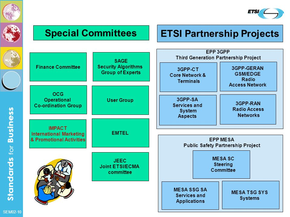 Special Committees ETSI Partnership Projects