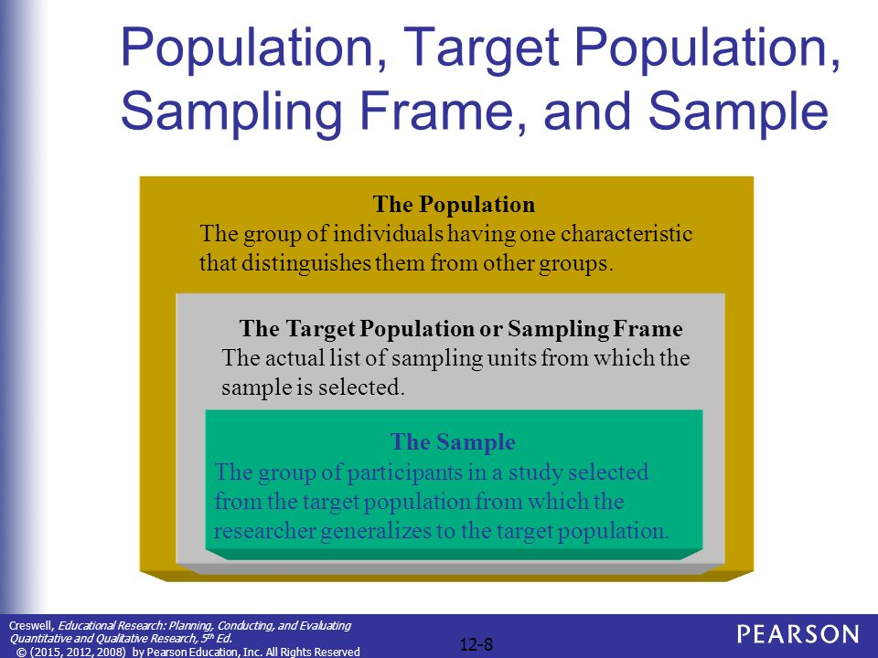 What is a sampling frame in research | Term paper Writing Service