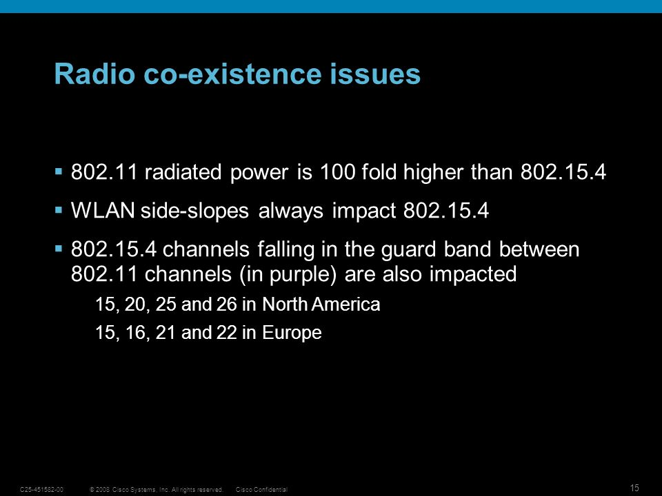 Radio co-existence issues