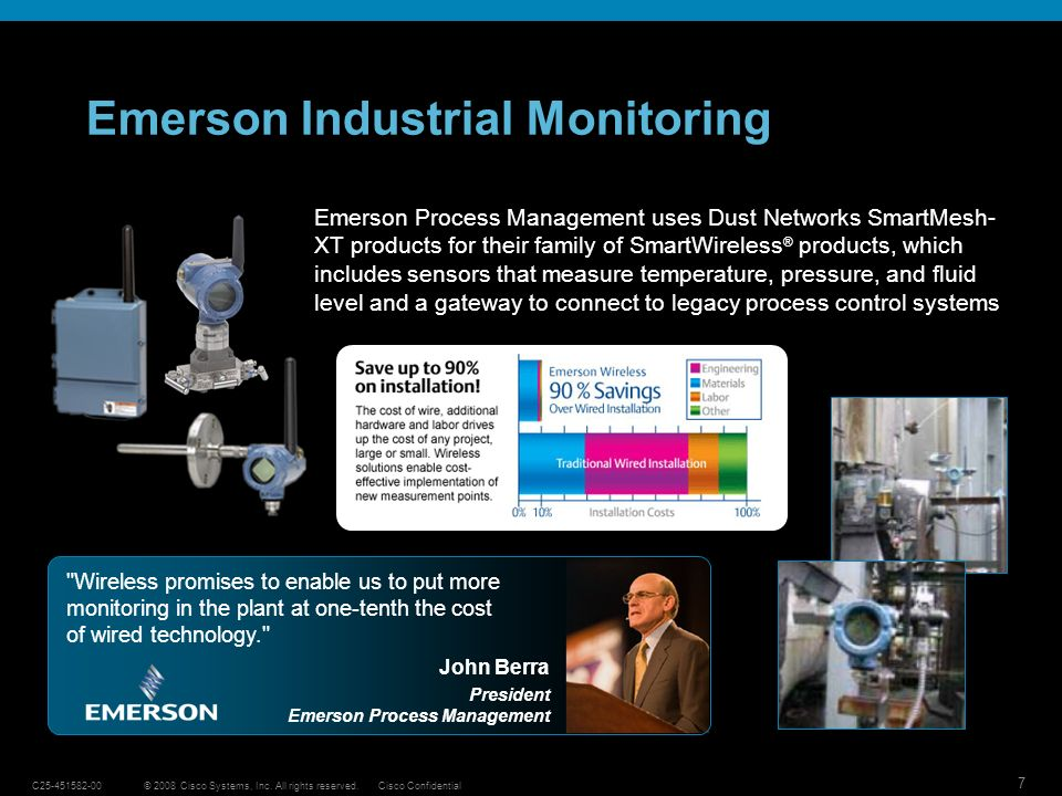 Emerson Industrial Monitoring