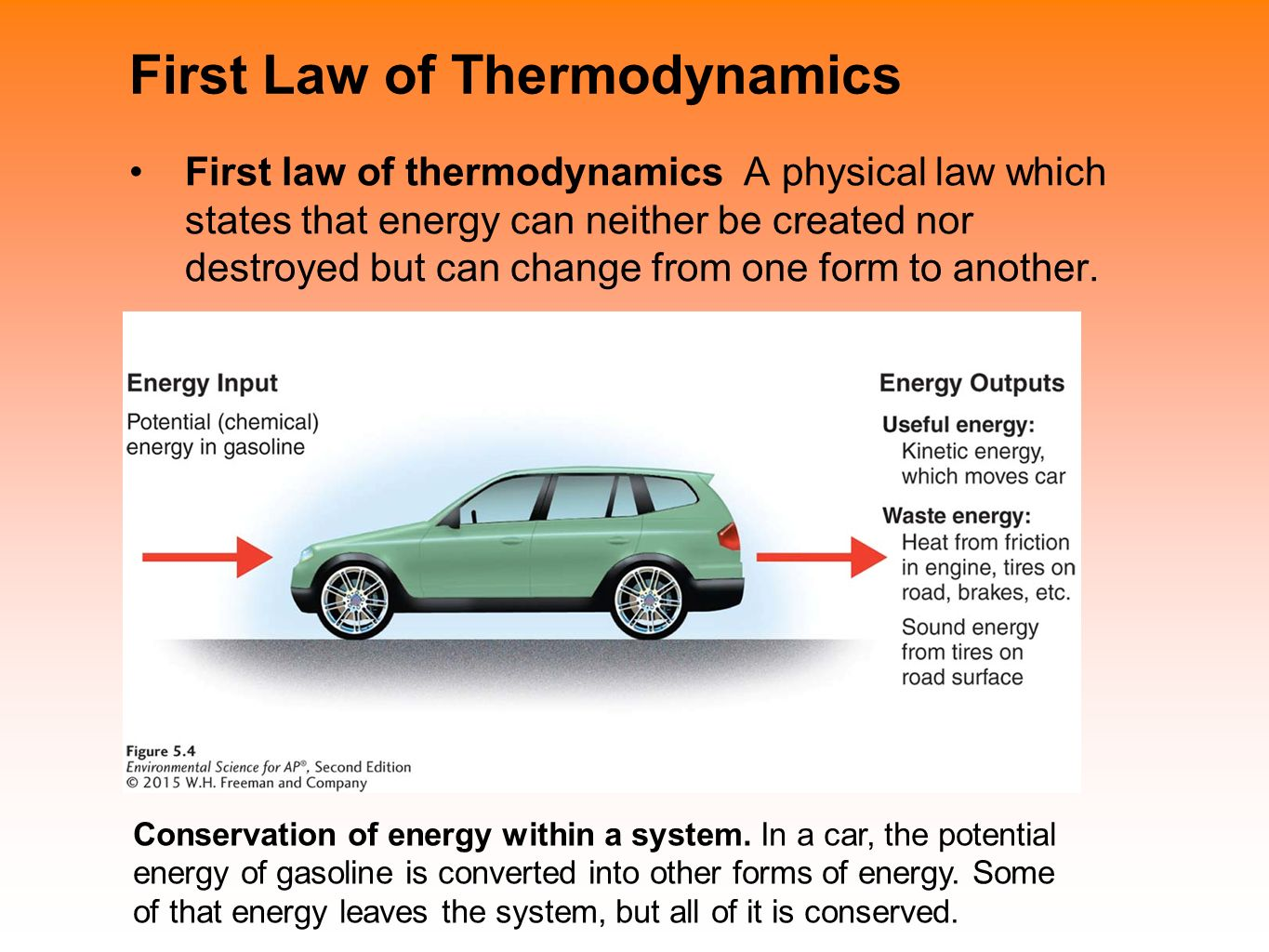 the first law of thermodynamics essay View essay - bookassignmentforchapter4dhitalk_141010 from science 112-04  at harrisburg  keshav dhital 1) does the first law of thermodynamic imply a.