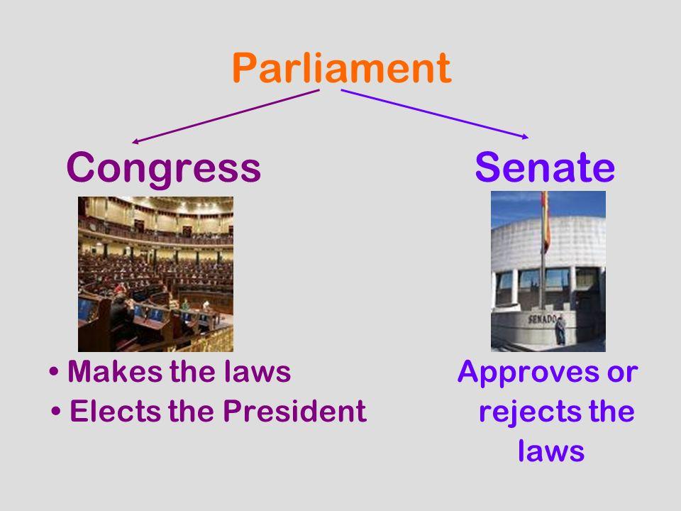 Parliament Congress Senate