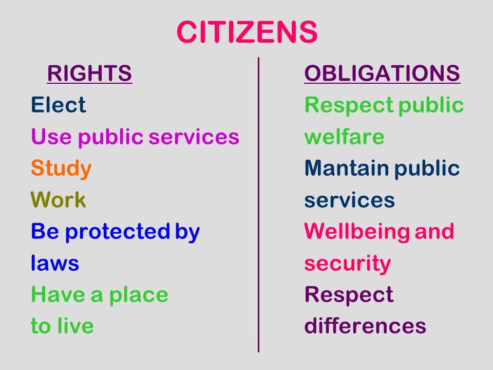 CITIZENS RIGHTS OBLIGATIONS Elect Respect public