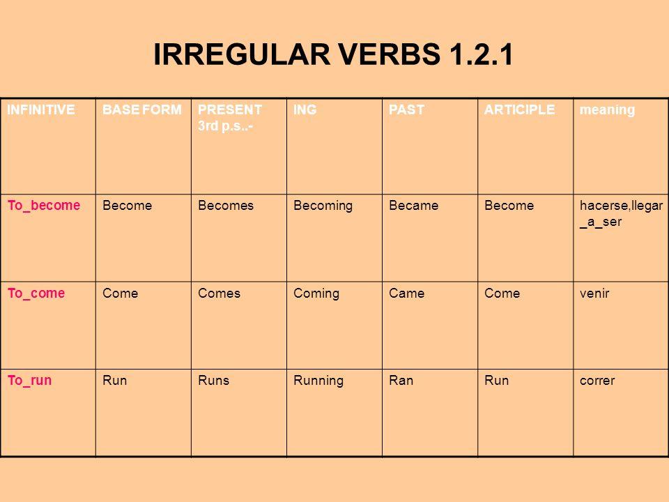 IRREGULAR VERBS 1.2.1 INFINITIVE BASE FORM PRESENT 3rd p.s..- ING PAST