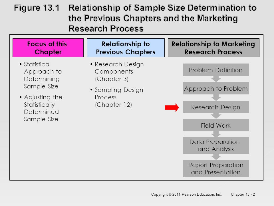 relationship marketing definition pdf format