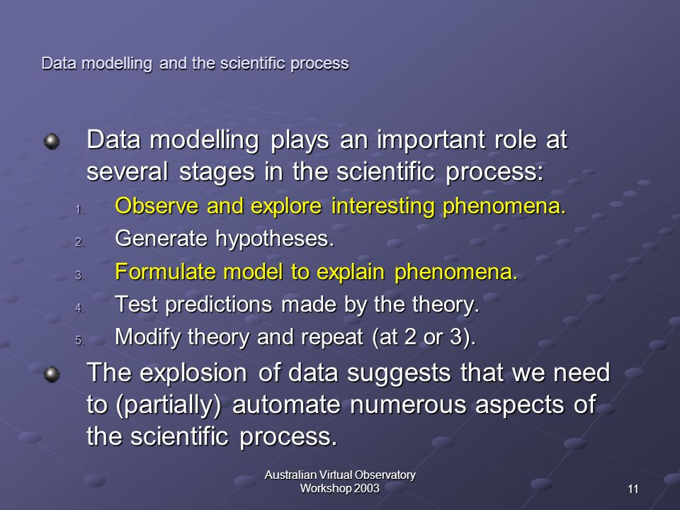 Data modelling and the scientific process