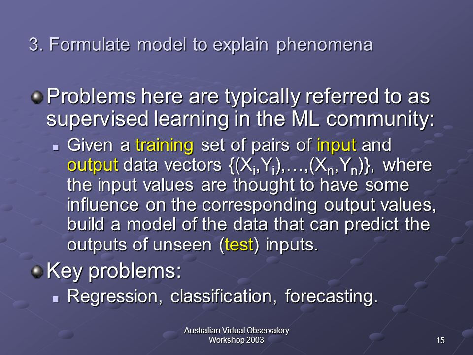 3. Formulate model to explain phenomena