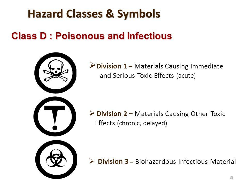 Similiar Hazard Symbols And Classes Keywords