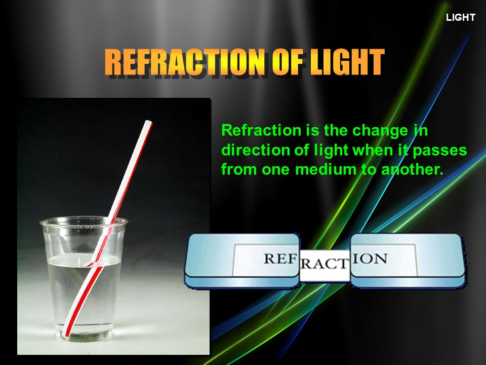 refraction of light These angles are measured relative to the normal to the surface law of refraction when light passes from one medium into another in which its velocity is different, the direction the ray is traveling changes.