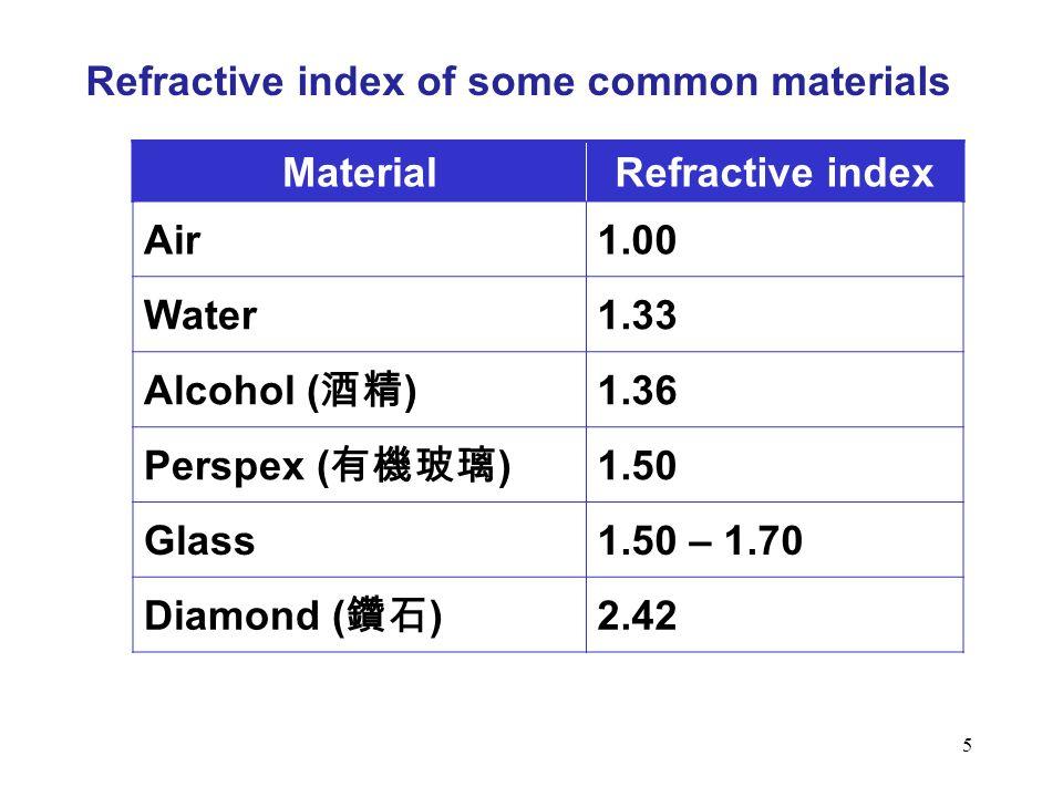 ch 7 refraction index   ppt video online download