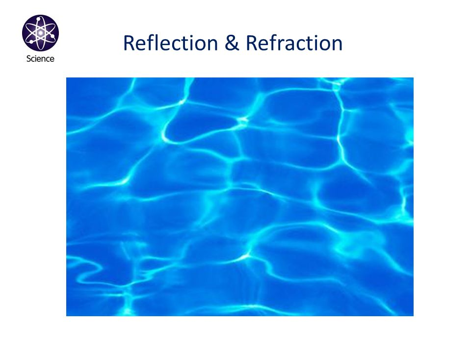 Reflection & Refraction