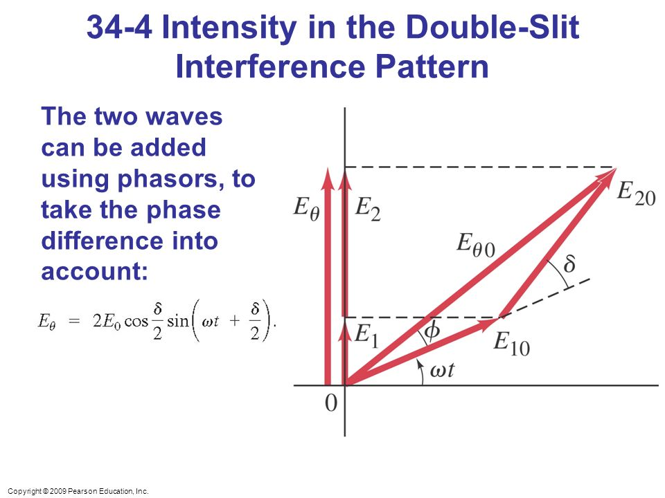 double slit diagram chapter 34 the wave nature of light; interference - ppt ... #12