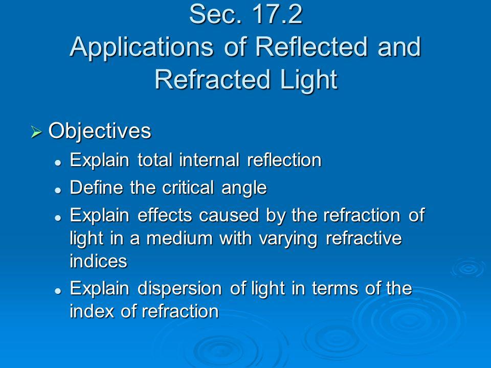 total internal reflection applications pdf